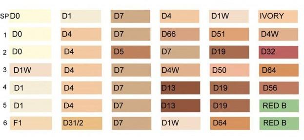 Kryolan Dermacolor Camouflage Rainbow Set Paleta 6 korektorów do kamuflażu Nr 2, 40 g