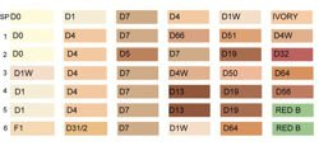Kryolan Dermacolor Camouflage Rainbow Set Paleta 6 korektorów do kamuflażu Nr 4, 40 g