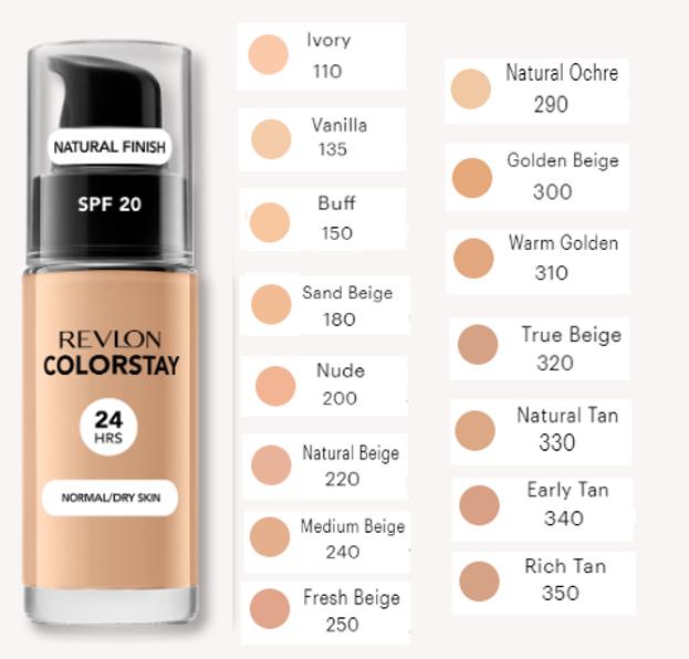 Revlon Colorstay 24Hrs Podkład Z POMPKĄ do skóry suchej i normalnej 320 True Beige
